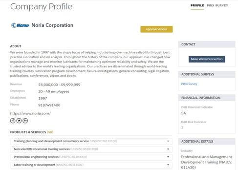 Noria Supplier Profile #2