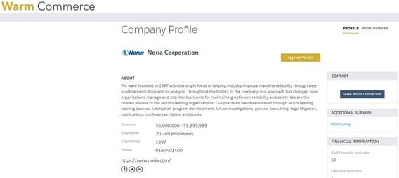 Noria Supplier Profile