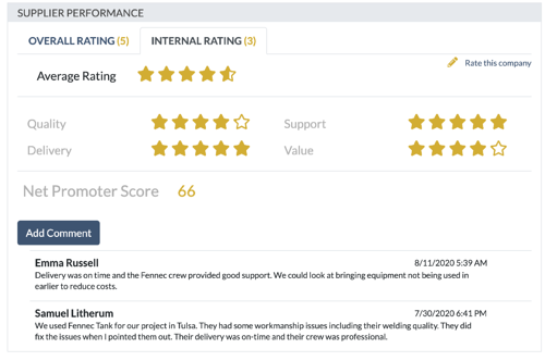 Internal Rating